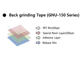 Back grinding Tape (GNU-150 Series) .png