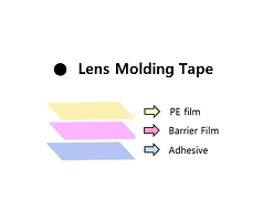 Lens Molding Tape .png