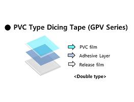 PVC Type Dicing Tape (GPV Series) .png