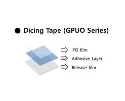 Dicing Tape (GPUO Series) .png