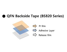 QFN Backside Tape (BS820 Series) .png