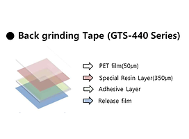 Back grinding Tape (GTS-440 Series) .png