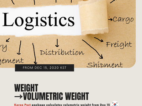Korea Post calculates volumetric weight from Dec 15, 2020