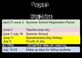 Summer-School-Legend.png