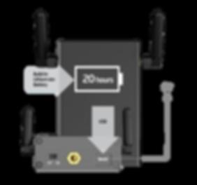 Built-In Battery + USB PowerFV.png
