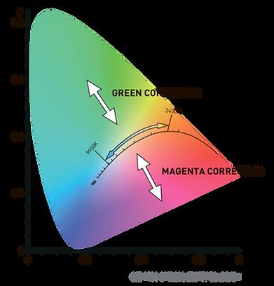 Green_Magenta.png