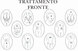 Trattamento-fronte1-300x198.png