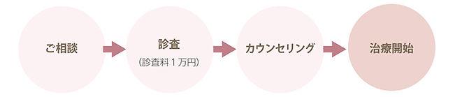 prmpa_nagare.jpg