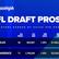 WINSIGHTS: Lawrence, Fields Lead NFL Prospects On Social