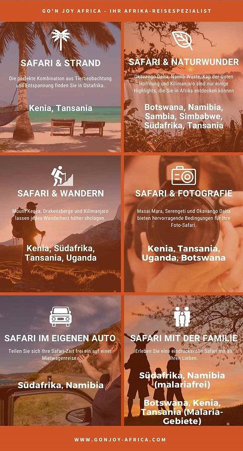 wohin in Afrika (2).jpg