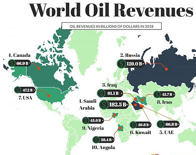 Map-World-Oil-Revenues-2018-768x572.jpg