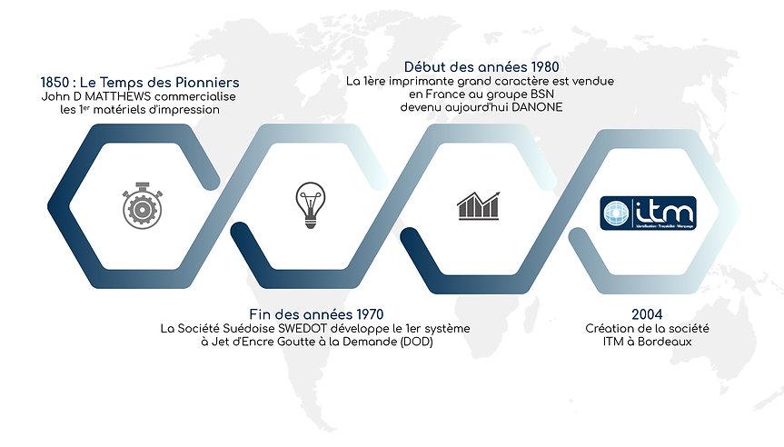 Historique ITM Site-01.jpg