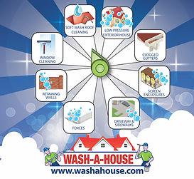 WAH Services Dial.jpg