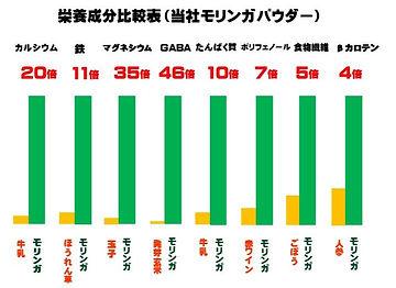 %E3%83%A2%E3%83%AA%E3%83%B3%E3%82%AC%E6%