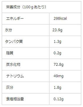 ココナッツシロップ3.jpg