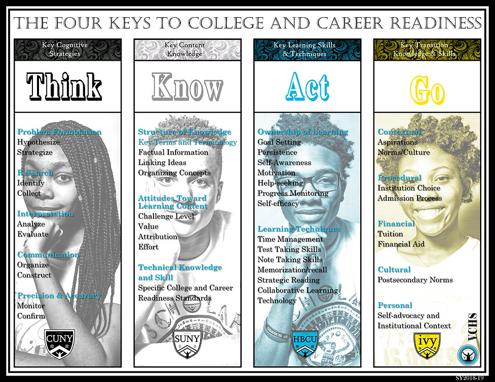 Four Keys to College and Career Readines