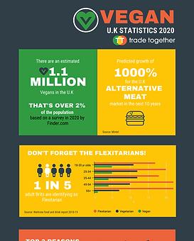 Infographic designer Bristol.png