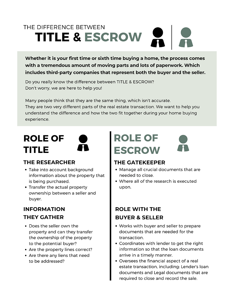 TITLE AND ESCROW.png