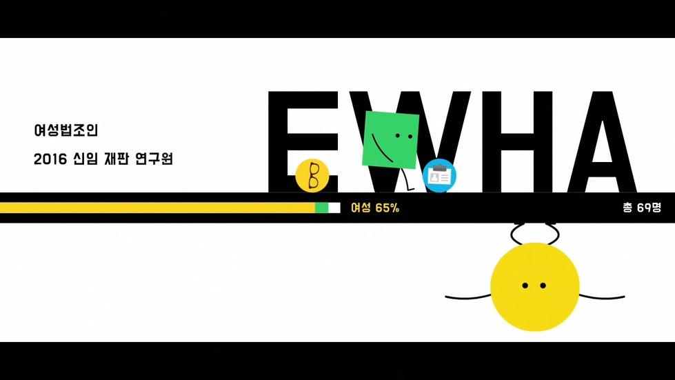 2017_이화여대입학홍보영상.avi_20180614_143216.406.