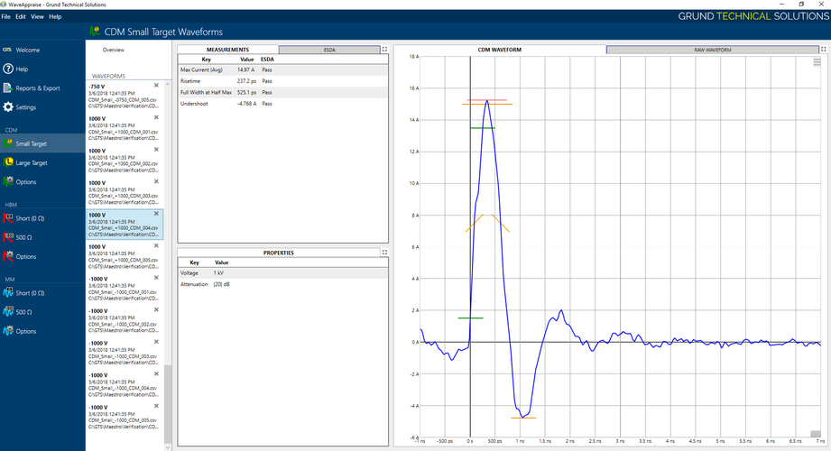 Maestro software - standard on all GTS equipment