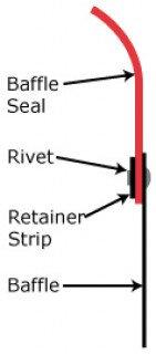 Алюминевый уплотнитель оптекателя двигателя / 12'' BAFFLE SEAL RETAINER STRIP