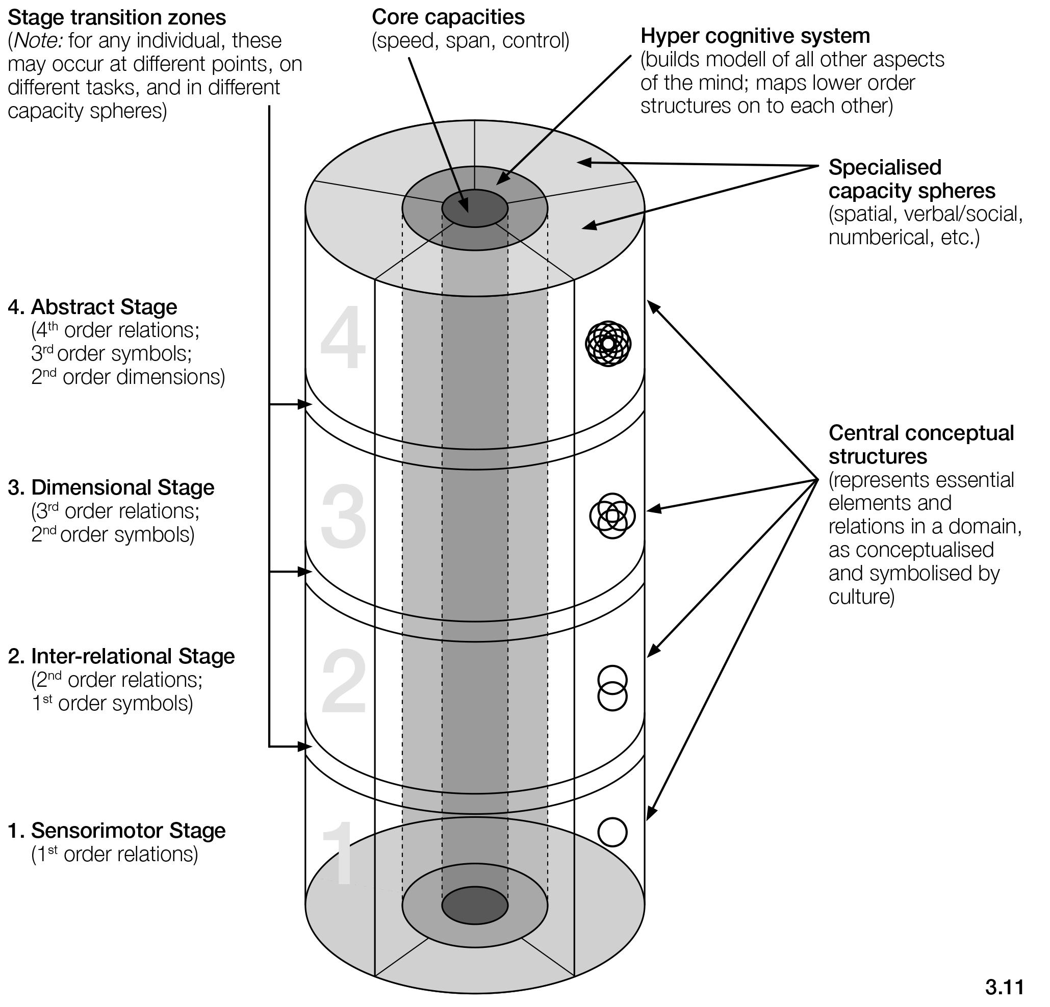 Boundaries-of-the-educational-imagination-diagrams-1