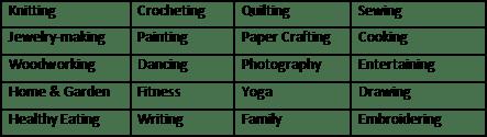 Bluprint chart of topics