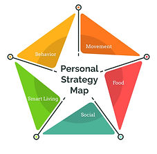 Personal strategy map graphic.jpg