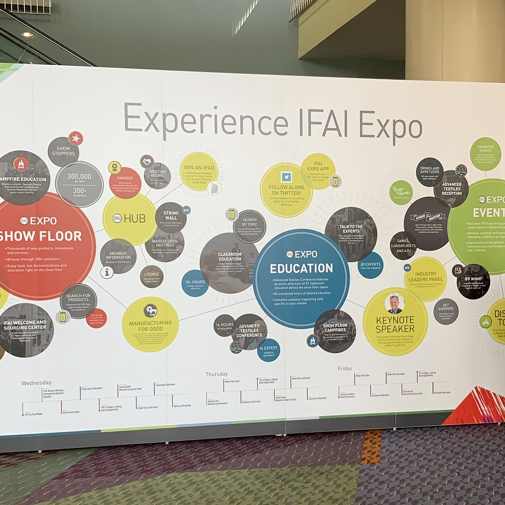 IFAI offerings and opportunities.