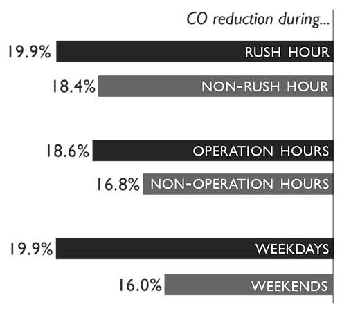 rushhour+etc.png