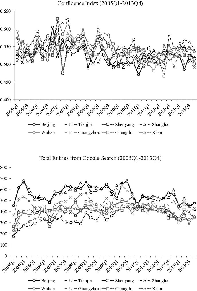 InvestorConfidence.jpg