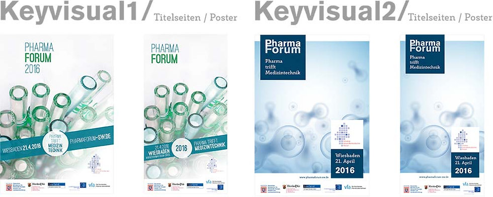 Beispiel Corporate Design: PharmaForum