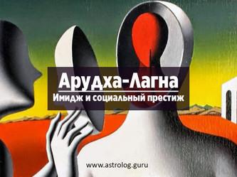 Арудха-лагна – имидж и социальный престиж