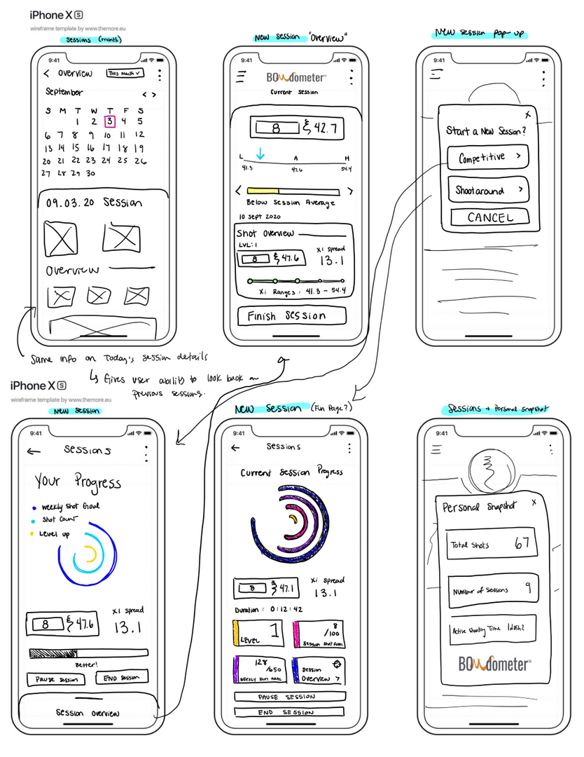 Wireframes Sketching-06.png
