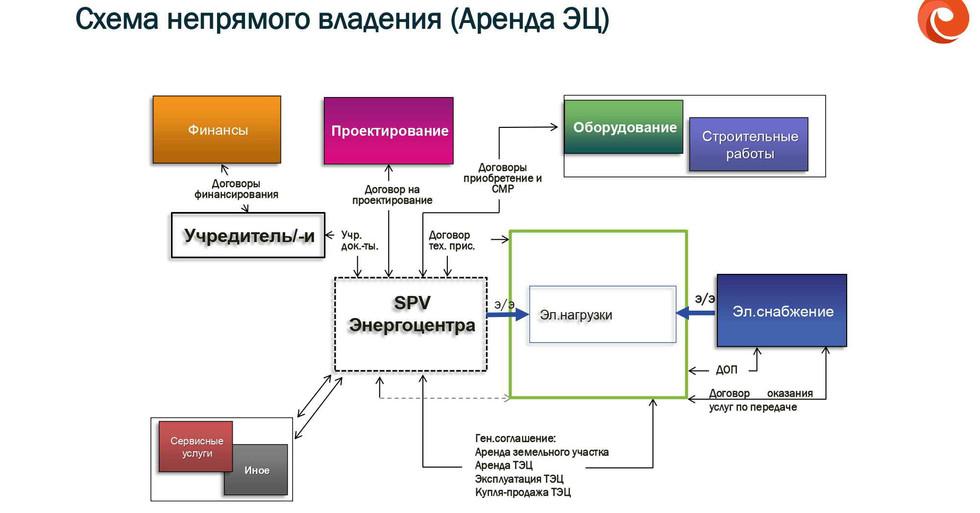 Презентация_page-0015.jpg
