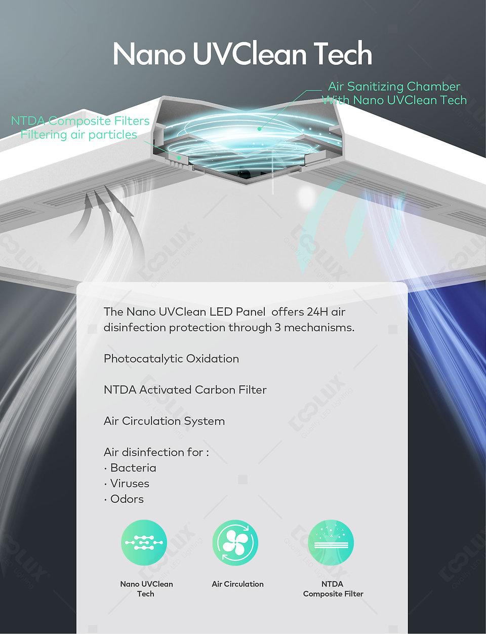 Nano-UVClean-Panel--200909-V6_03.jpg