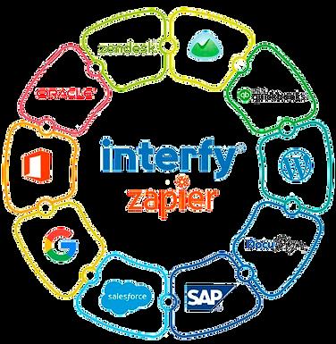 interfy_zapier