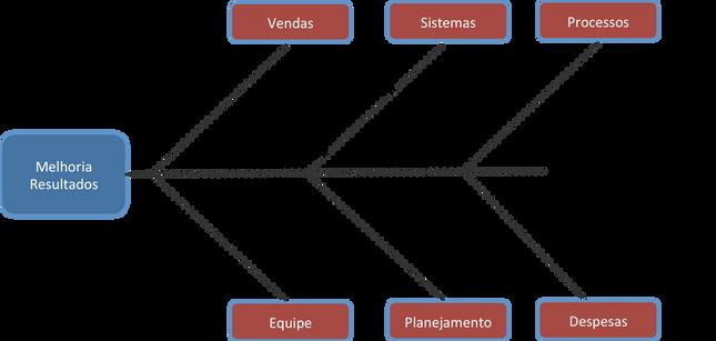 Gestão_de_Concessionárias.png