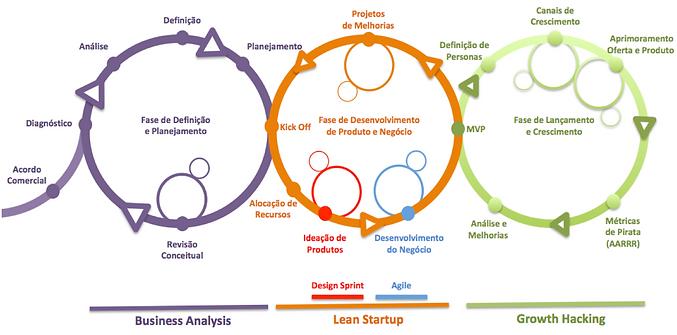 Framework de Desenvolvimento de Produto_edited.png