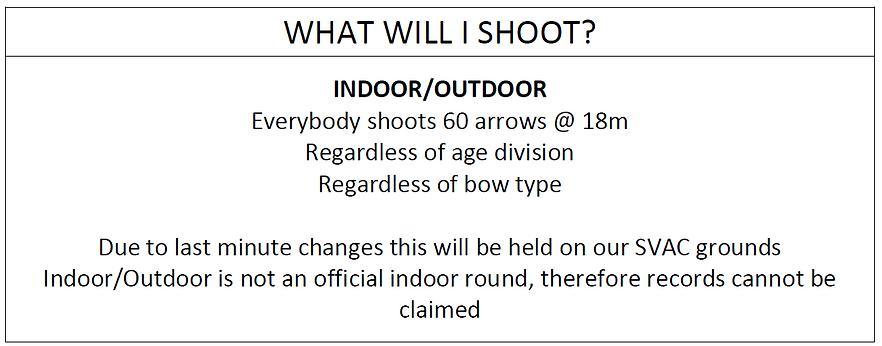 What will I shoot IndoorOutdoor.png