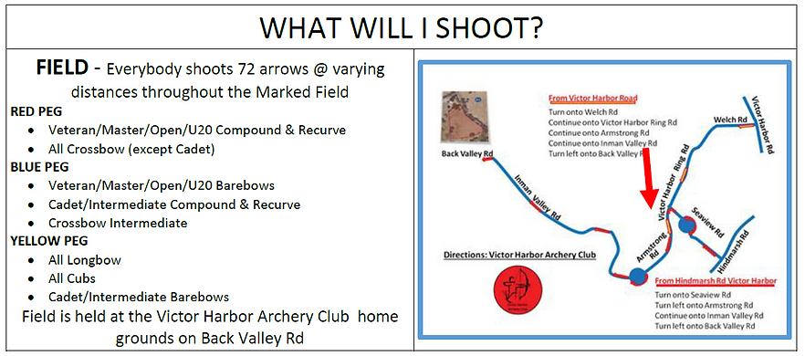 What will I shoot Field VHAC.png