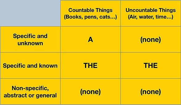 articles diagram2.jpg