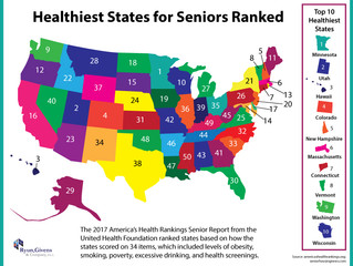 Future of Aging: Healthiest States for Seniors Ranked