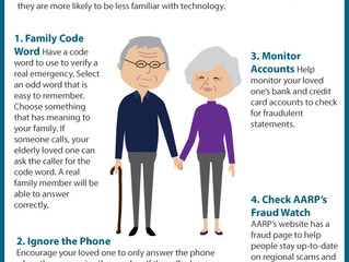 Future of Aging: How to Protect Elderly Loved Ones From Financial Scams