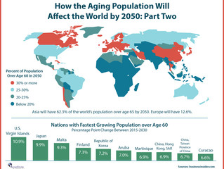 Future of Aging: How the Aging Population Will Affect the World by 2050: Part Two