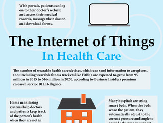 Future of Aging: The Internet of Things in Health Care