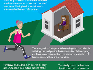 Future of Aging: Extent of Physical Activity Matters Most