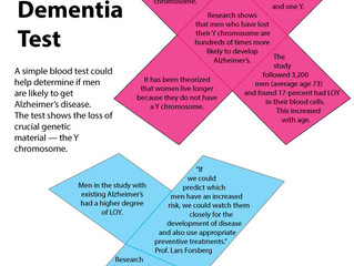 Future of Aging: New Dementia Test