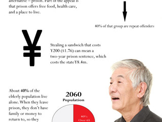 Future of Aging: Japan's Elderly Criminal