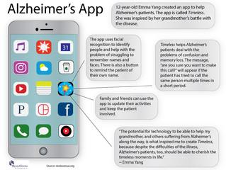 Future of Aging: Alzheimer's App